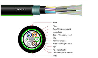 28fd29560a 12 Core Single Mode Fiber Optic Cable